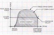 ATA-force-draw-compound.jpg