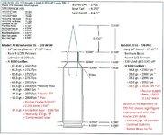 270 WSM 150 LRAB.jpg